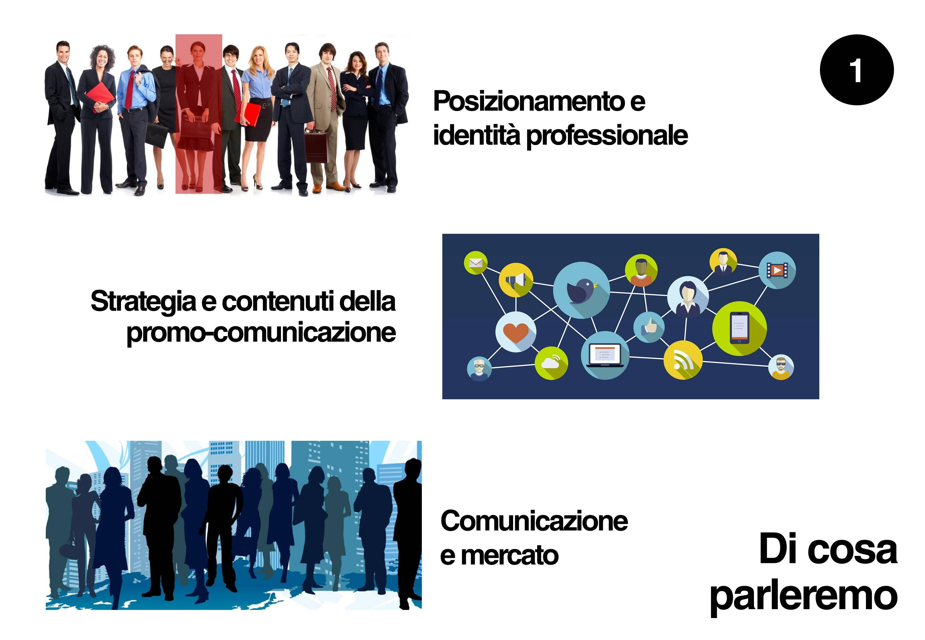 Il marketing della professione